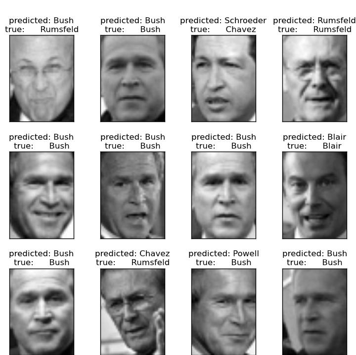 eigen face detection